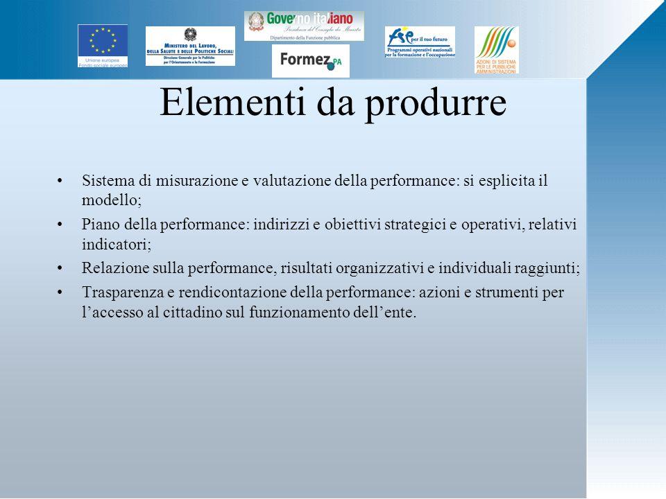 Elementi da produrre Sistema di misurazione e valutazione della performance: si esplicita il modello; Piano della performance: indirizzi e obiettivi s