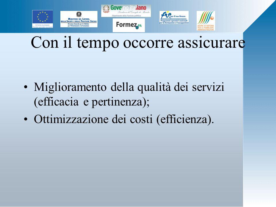 Con il tempo occorre assicurare Miglioramento della qualità dei servizi (efficacia e pertinenza); Ottimizzazione dei costi (efficienza).
