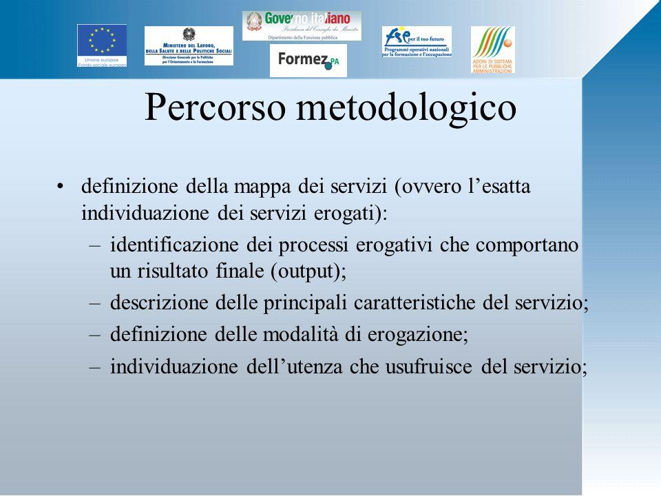 Percorso metodologico definizione della mappa dei servizi (ovvero lesatta individuazione dei servizi erogati): –identificazione dei processi erogativi