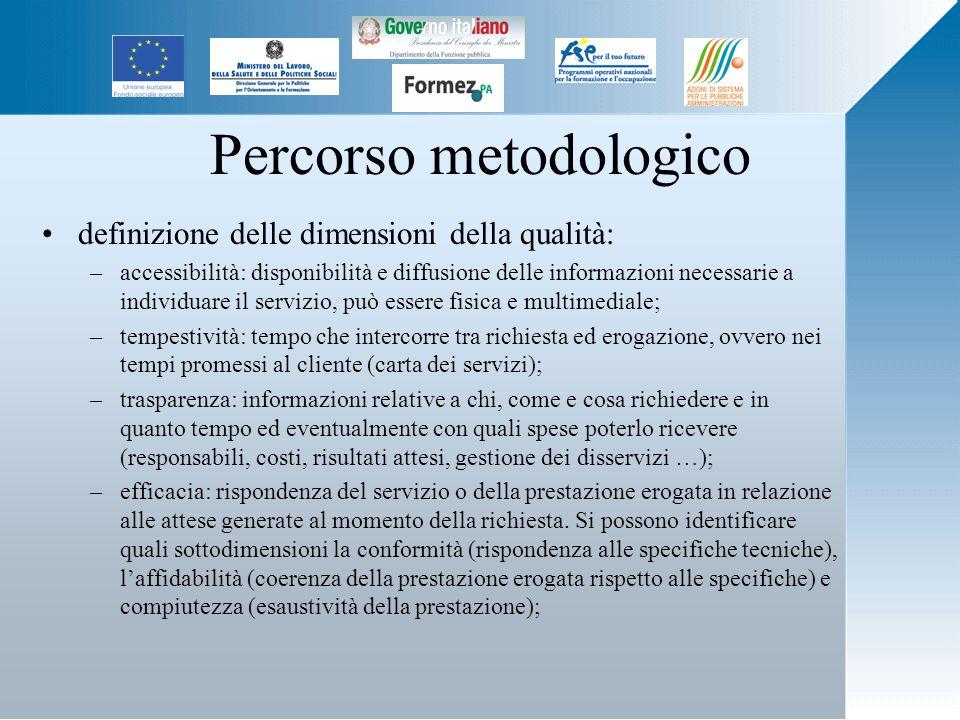 Percorso metodologico definizione delle dimensioni della qualità: –accessibilità: disponibilità e diffusione delle informazioni necessarie a individua