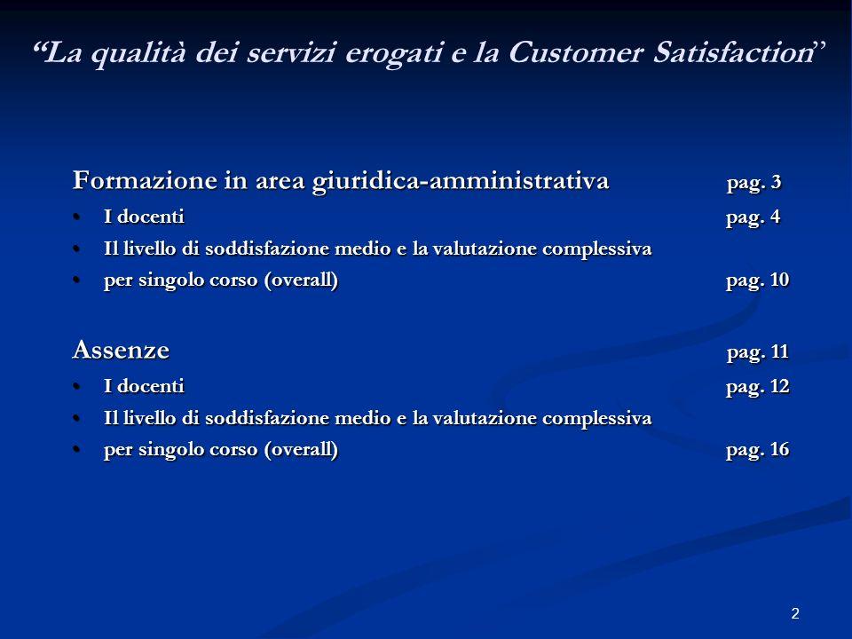 2 La qualità dei servizi erogati e la Customer Satisfaction Formazione in area giuridica-amministrativa pag.