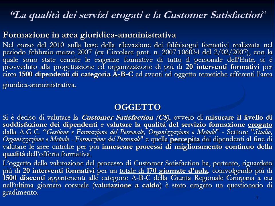 3 La qualità dei servizi erogati e la Customer Satisfaction Formazione in area giuridica-amministrativa Nel corso del 2010 sulla base della rilevazione dei fabbisogni formativi realizzata nel periodo febbraio-marzo 2007 (ex Circolare prot.