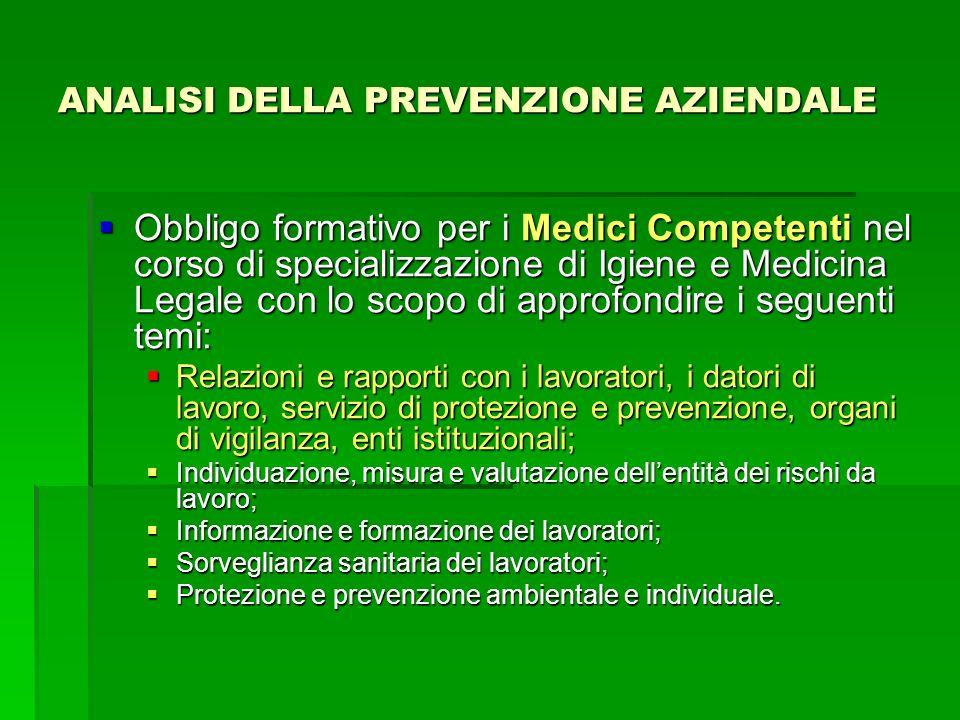 ANALISI DELLA PREVENZIONE AZIENDALE Obbligo formativo per i Medici Competenti nel corso di specializzazione di Igiene e Medicina Legale con lo scopo d