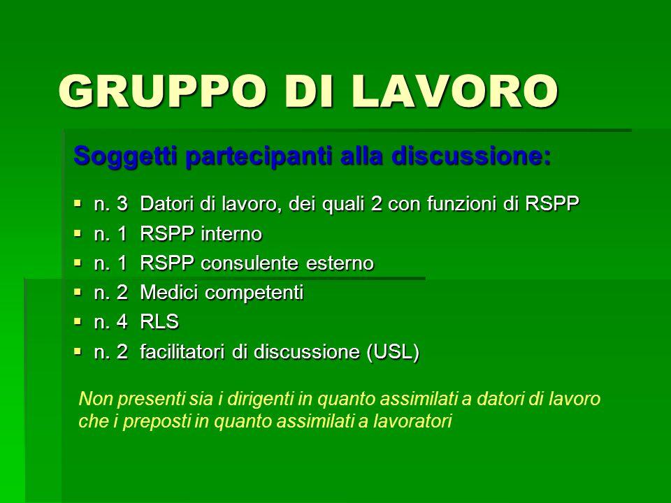 GRUPPO DI LAVORO Soggetti partecipanti alla discussione: n. 3 Datori di lavoro, dei quali 2 con funzioni di RSPP n. 3 Datori di lavoro, dei quali 2 co