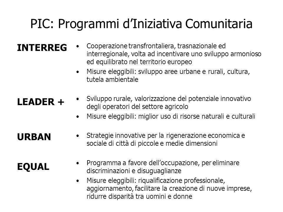 PIC: Programmi dIniziativa Comunitaria INTERREG LEADER + URBAN EQUAL Cooperazione transfrontaliera, trasnazionale ed interregionale, volta ad incentiv