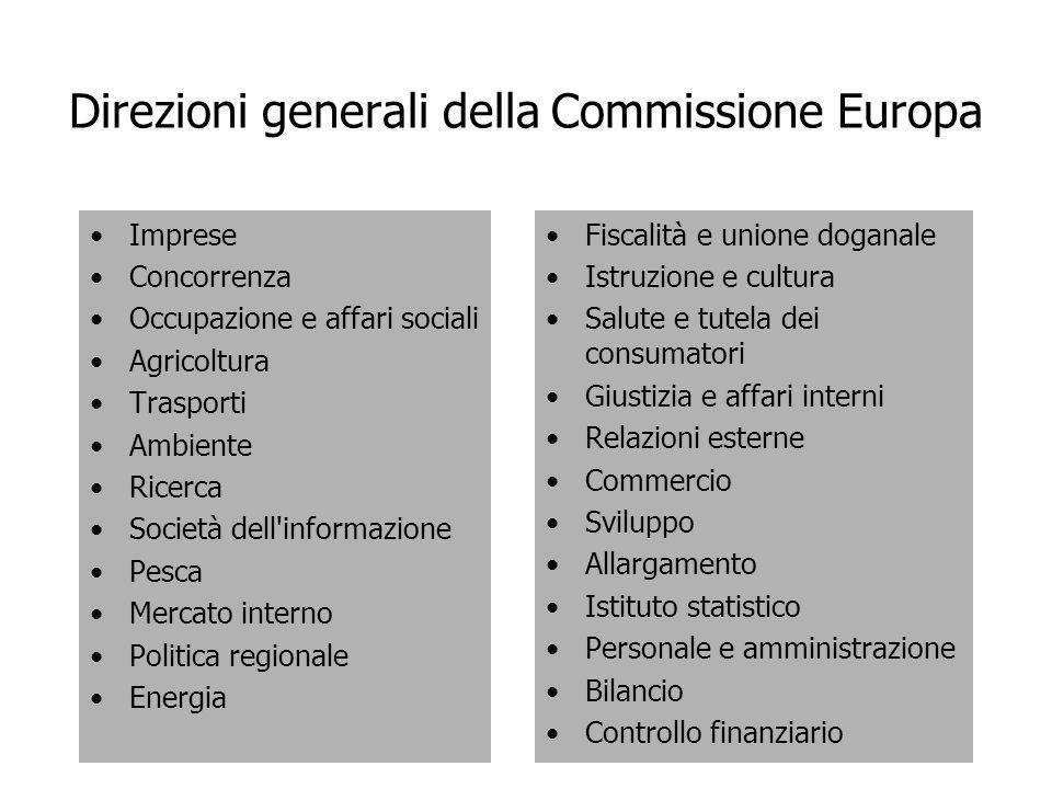 Direzioni generali della Commissione Europa Imprese Concorrenza Occupazione e affari sociali Agricoltura Trasporti Ambiente Ricerca Società dell'infor