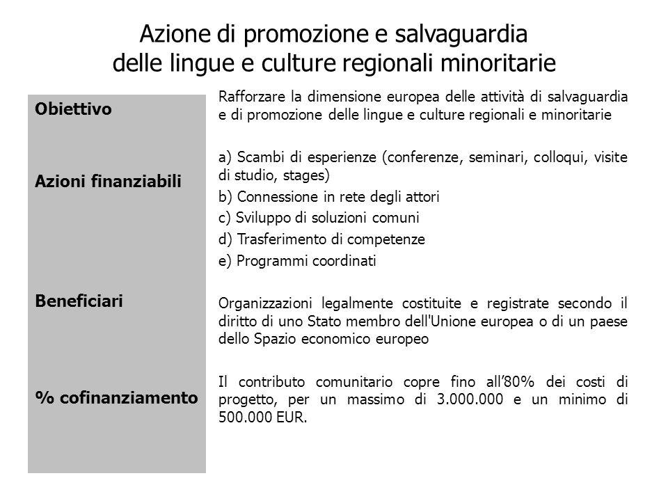 Azione di promozione e salvaguardia delle lingue e culture regionali minoritarie Obiettivo Azioni finanziabili Beneficiari % cofinanziamento Rafforzar