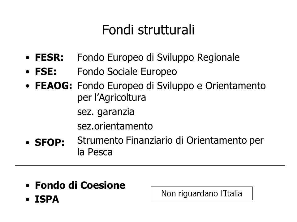 Fondi strutturali FESR: FSE: FEAOG: SFOP: Fondo di Coesione ISPA Fondo Europeo di Sviluppo Regionale Fondo Sociale Europeo Fondo Europeo di Sviluppo e