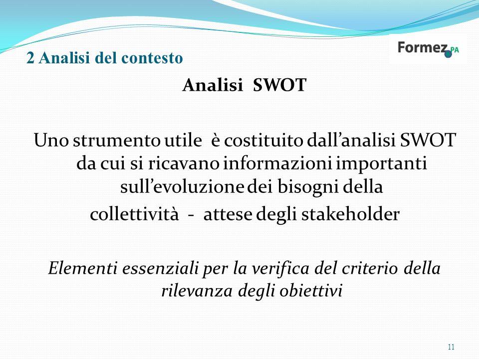 2 Analisi del contesto Analisi SWOT Uno strumento utile è costituito dallanalisi SWOT da cui si ricavano informazioni importanti sullevoluzione dei bisogni della collettività - attese degli stakeholder Elementi essenziali per la verifica del criterio della rilevanza degli obiettivi 11