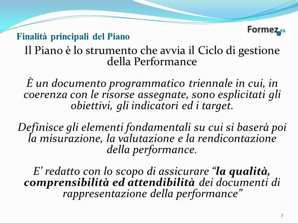Finalità principali del Piano Il Piano è lo strumento che avvia il Ciclo di gestione della Performance È un documento programmatico triennale in cui, in coerenza con le risorse assegnate, sono esplicitati gli obiettivi, gli indicatori ed i target.