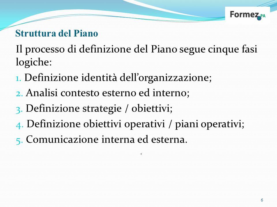Struttura del Piano Il processo di definizione del Piano segue cinque fasi logiche: 1.