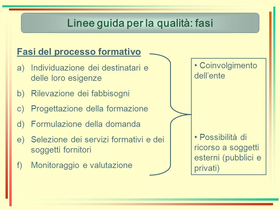 Linee guida per la qualità: fasi Fasi del processo formativo a)Individuazione dei destinatari e delle loro esigenze b)Rilevazione dei fabbisogni c)Pro