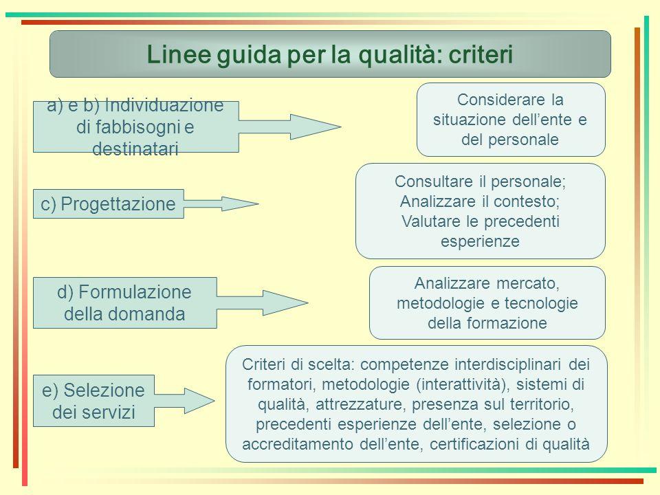 Linee guida per la qualità: criteri a) e b) Individuazione di fabbisogni e destinatari Considerare la situazione dellente e del personale c) Progettaz
