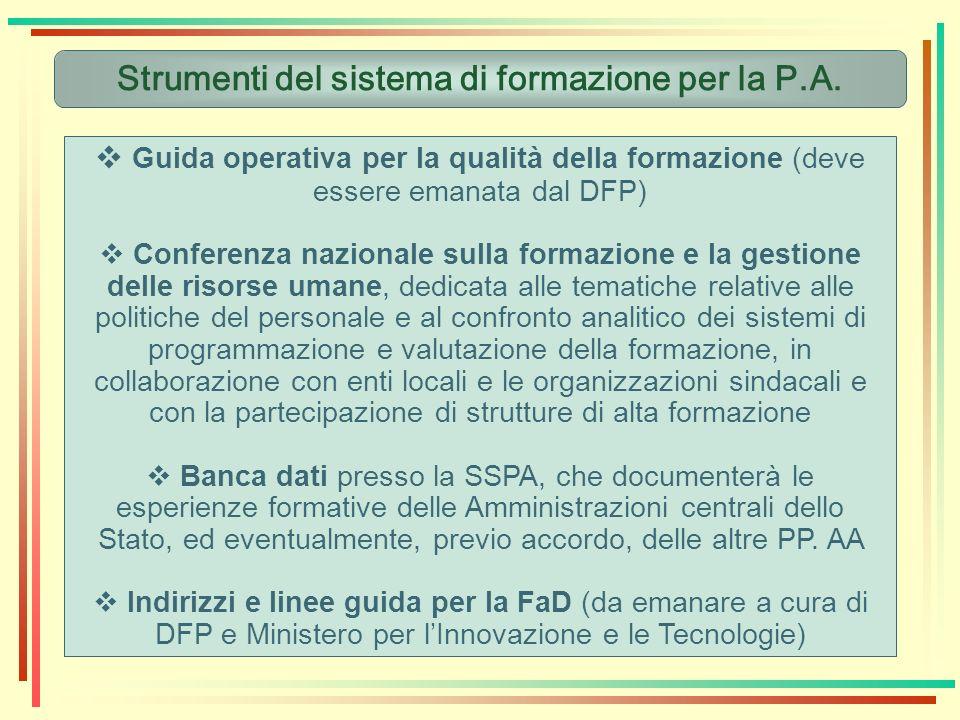 Strumenti del sistema di formazione per la P.A. Guida operativa per la qualità della formazione (deve essere emanata dal DFP) Conferenza nazionale sul