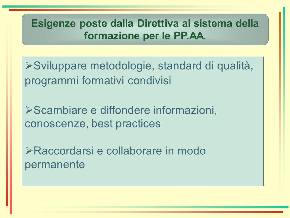 Esigenze poste dalla Direttiva al sistema della formazione per le PP.AA. Sviluppare metodologie, standard di qualità, programmi formativi condivisi Sc