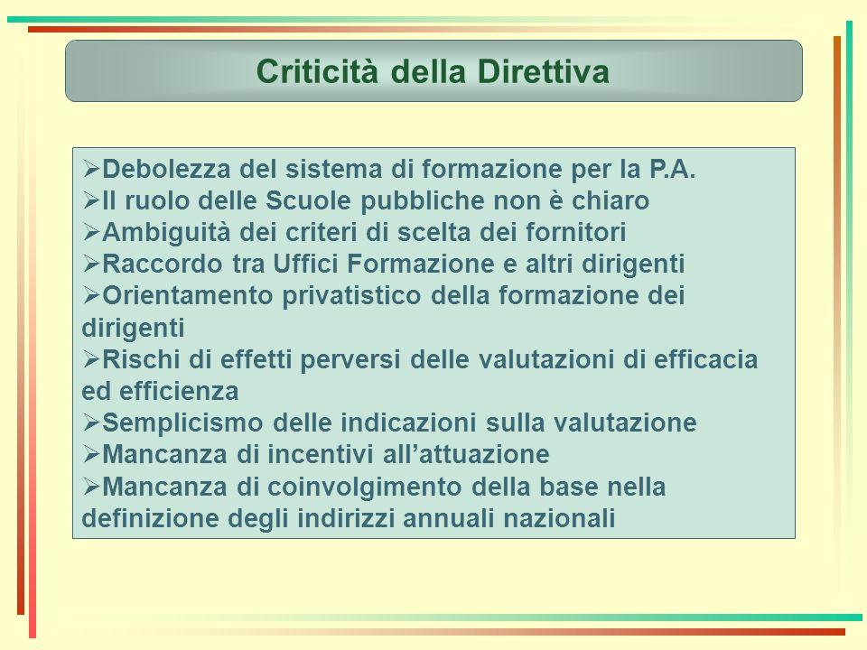 Criticità della Direttiva Debolezza del sistema di formazione per la P.A. Il ruolo delle Scuole pubbliche non è chiaro Ambiguità dei criteri di scelta