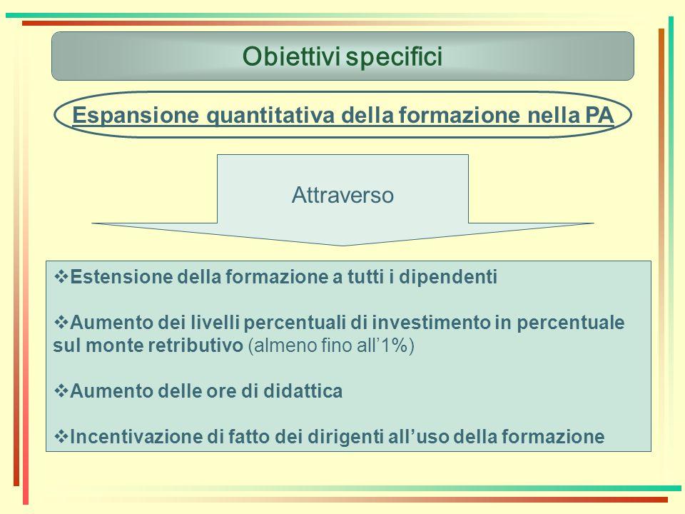 Obiettivi specifici Espansione quantitativa della formazione nella PA Attraverso Estensione della formazione a tutti i dipendenti Aumento dei livelli