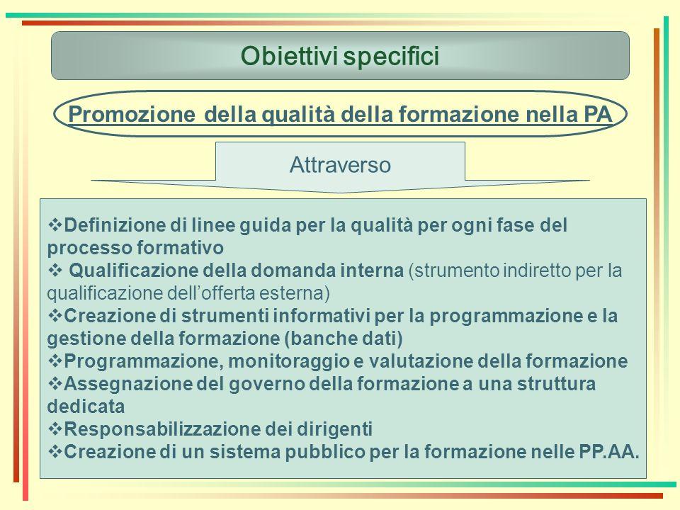 Definizione di linee guida per la qualità per ogni fase del processo formativo Qualificazione della domanda interna (strumento indiretto per la qualif