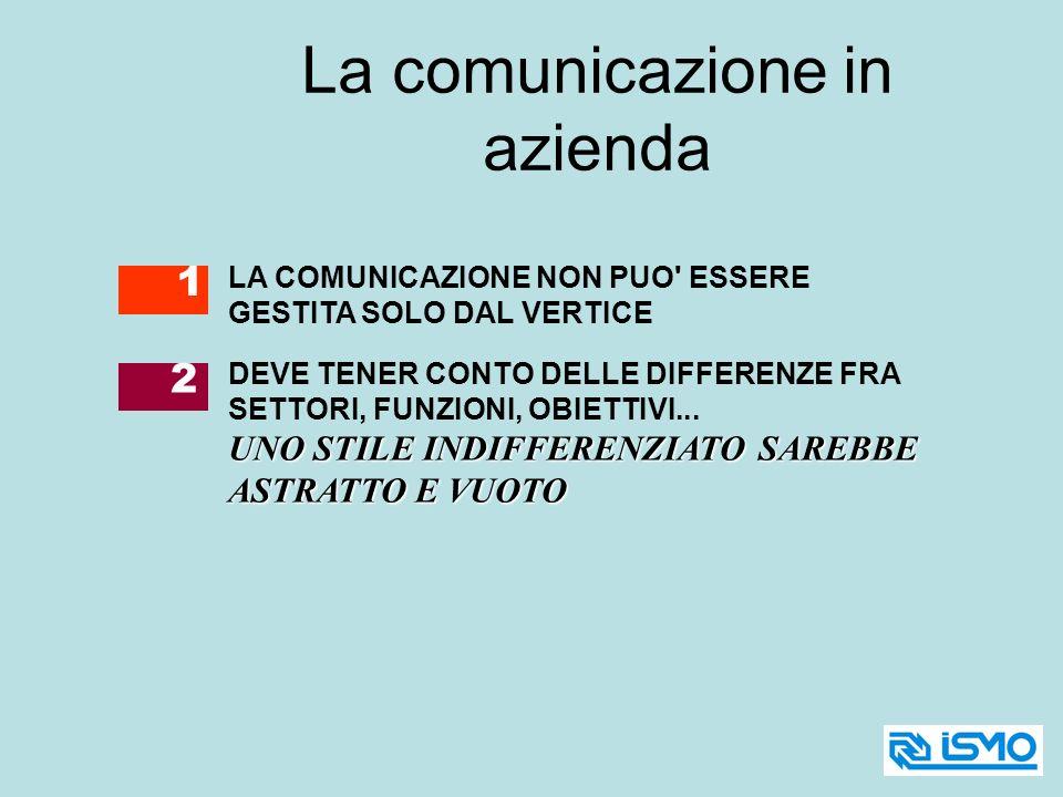 LA COMUNICAZIONE NON PUO' ESSERE GESTITA SOLO DAL VERTICE DEVE TENER CONTO DELLE DIFFERENZE FRA SETTORI, FUNZIONI, OBIETTIVI... UNO STILE INDIFFERENZI