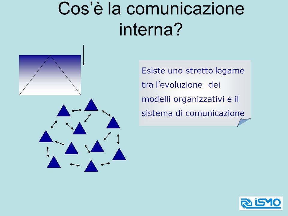 Esiste uno stretto legame tra levoluzione dei modelli organizzativi e il sistema di comunicazione Cosè la comunicazione interna?