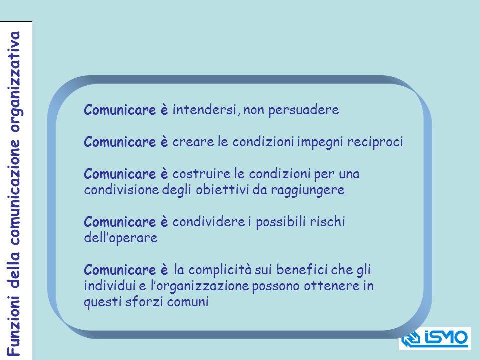 Comunicare è intendersi, non persuadere Comunicare è creare le condizioni impegni reciproci Comunicare è costruire le condizioni per una condivisione