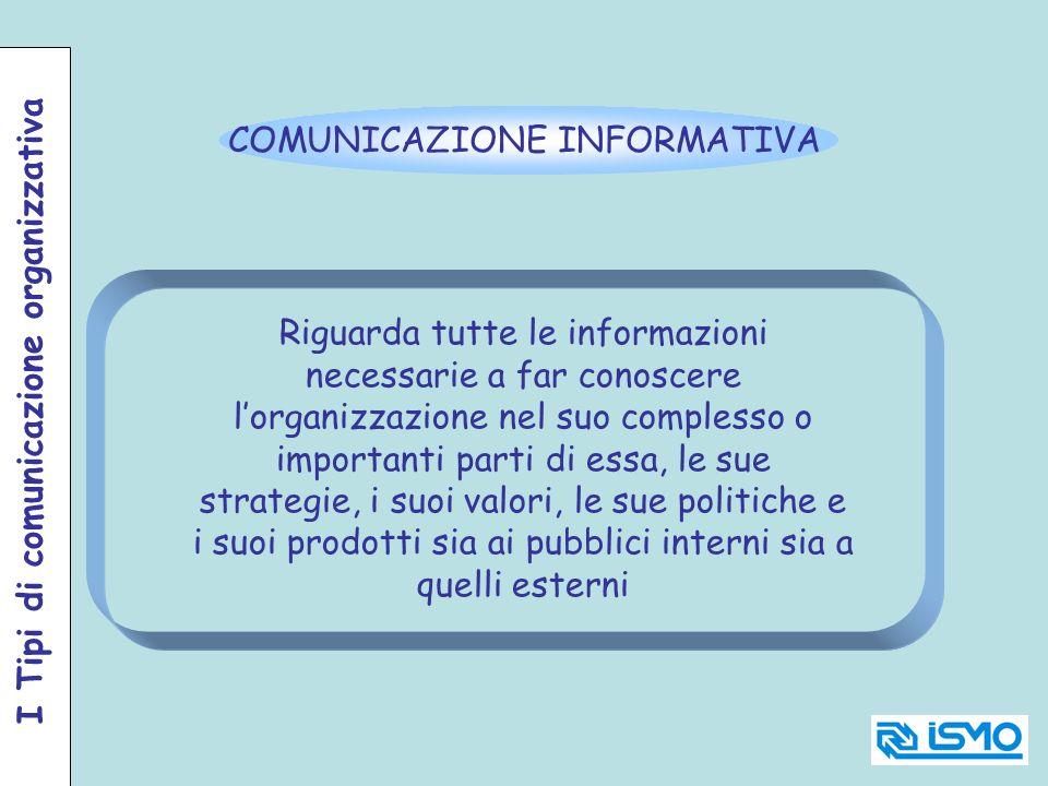 COMUNICAZIONE INFORMATIVA Riguarda tutte le informazioni necessarie a far conoscere lorganizzazione nel suo complesso o importanti parti di essa, le s