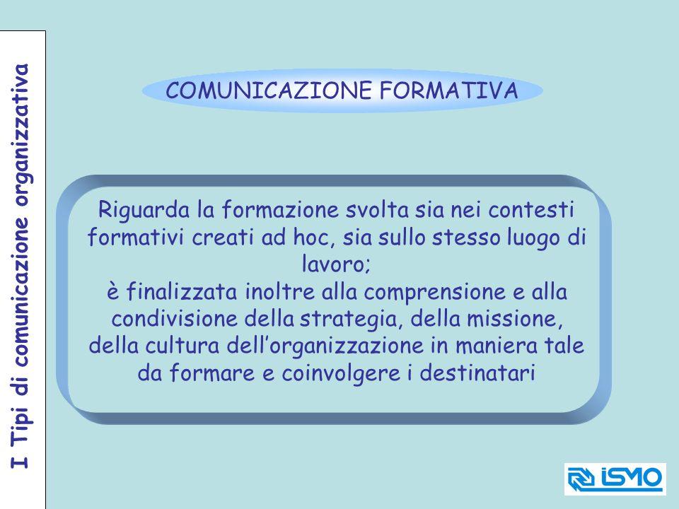 COMUNICAZIONE FORMATIVA Riguarda la formazione svolta sia nei contesti formativi creati ad hoc, sia sullo stesso luogo di lavoro; è finalizzata inoltr
