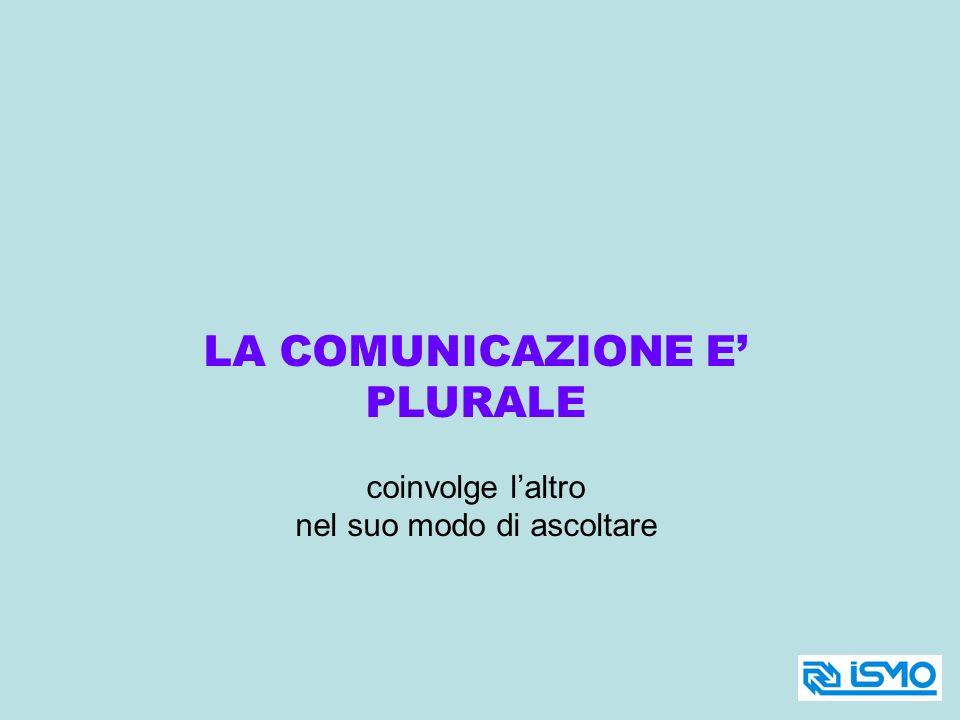 LA COMUNICAZIONE E PLURALE coinvolge laltro nel suo modo di ascoltare