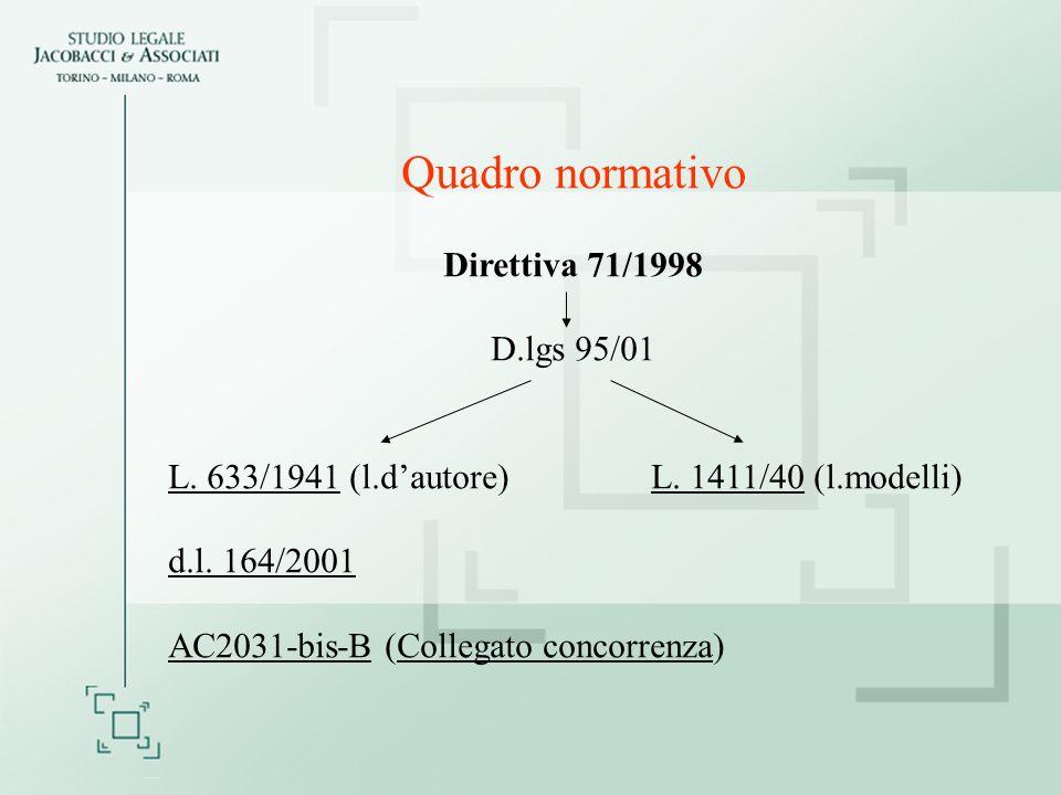 Quadro normativo Direttiva 71/1998 D.lgs 95/01 L.633/1941 (l.dautore) L.