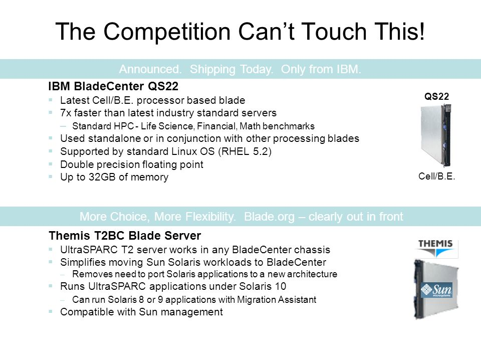 17IBM Systems and Technology Group QS22 Cell/B.E. IBM BladeCenter QS22 Latest Cell/B.E.