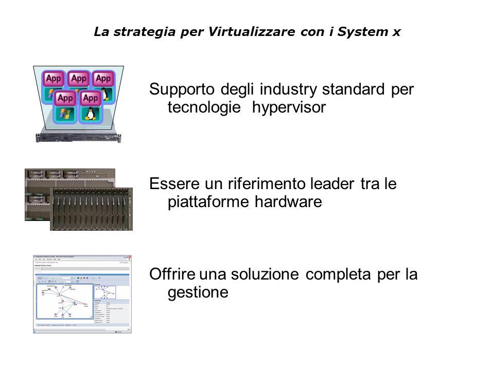 La strategia per Virtualizzare con i System x Supporto degli industry standard per tecnologie hypervisor Essere un riferimento leader tra le piattaforme hardware Offrire una soluzione completa per la gestione