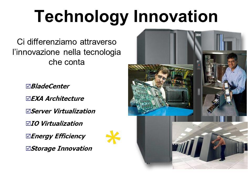 UNIX ® x86 Mainframe Used Idle The Importance of Virtualisation > 80% 15% - 20% <6%