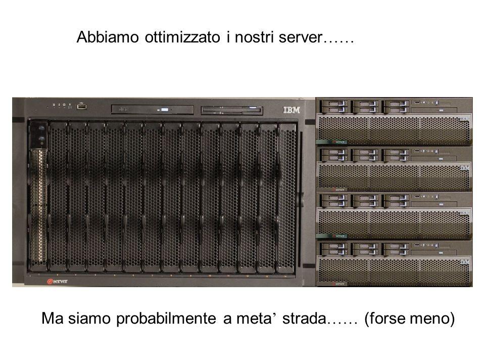 Ma siamo probabilmente a meta strada …… (forse meno) Abbiamo ottimizzato i nostri server ……