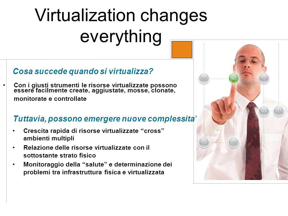 Cosa succede quando si virtualizza.