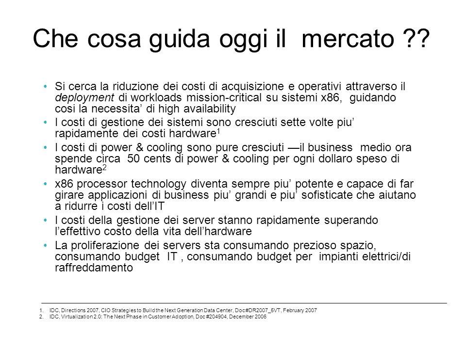 I costi di gestione sono cresciuti di 8 volte nellultimo decennio FACILE IDC Directions 2007, CIO Strategies to Build the Next Generation Data Center, Doc #DR2007_5VT, Feb 2007