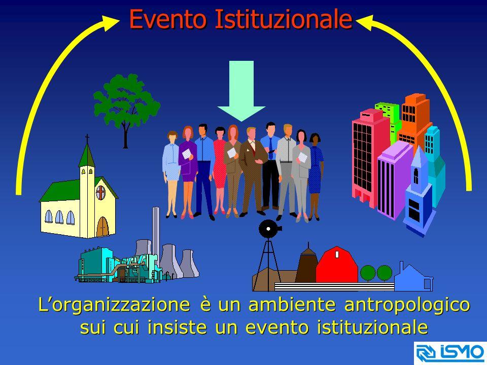 Evento Istituzionale Lorganizzazione è un ambiente antropologico sui cui insiste un evento istituzionale Lorganizzazione è un ambiente antropologico sui cui insiste un evento istituzionale