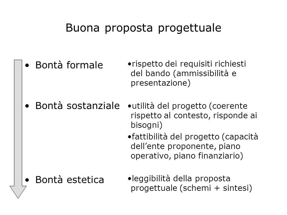 Buona proposta progettuale Bontà formale Bontà sostanziale Bontà estetica rispetto dei requisiti richiesti del bando (ammissibilità e presentazione) u