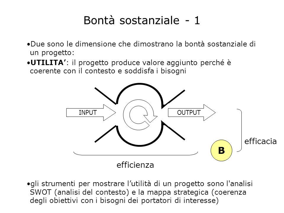 Bontà sostanziale - 1 Due sono le dimensione che dimostrano la bontà sostanziale di un progetto: UTILITA: il progetto produce valore aggiunto perché è