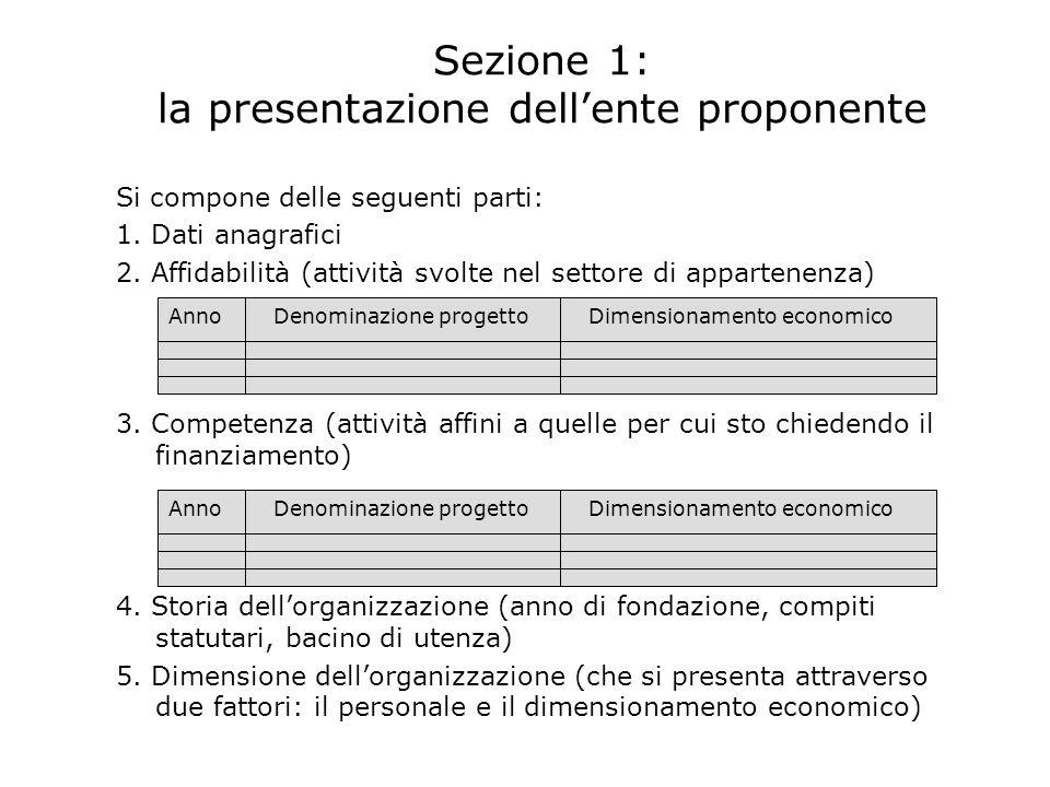 Sezione 1: la presentazione dellente proponente Si compone delle seguenti parti: 1. Dati anagrafici 2. Affidabilità (attività svolte nel settore di ap