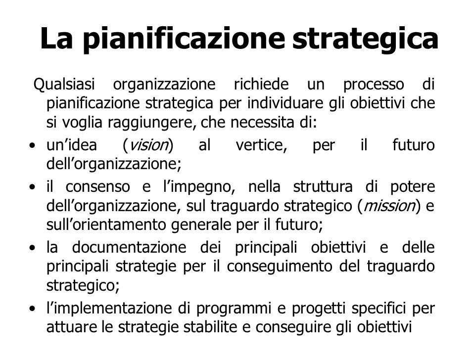 La pianificazione strategica Qualsiasi organizzazione richiede un processo di pianificazione strategica per individuare gli obiettivi che si voglia ra