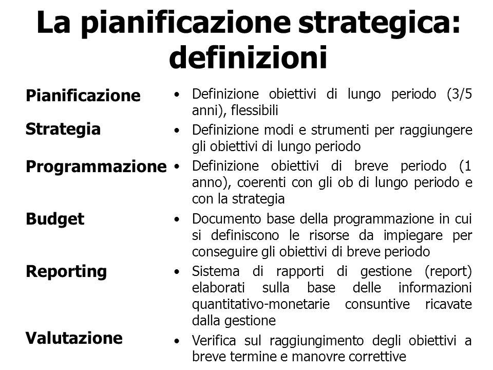 La pianificazione strategica: definizioni Definizione obiettivi di lungo periodo (3/5 anni), flessibili Definizione modi e strumenti per raggiungere g