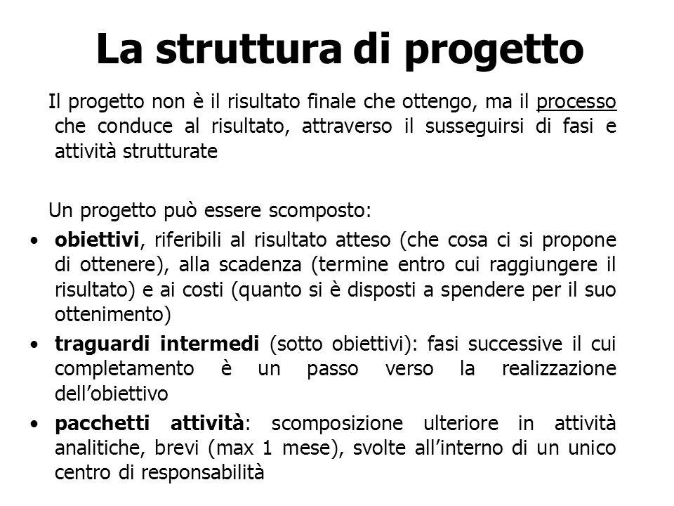 La struttura di progetto Il progetto non è il risultato finale che ottengo, ma il processo che conduce al risultato, attraverso il susseguirsi di fasi