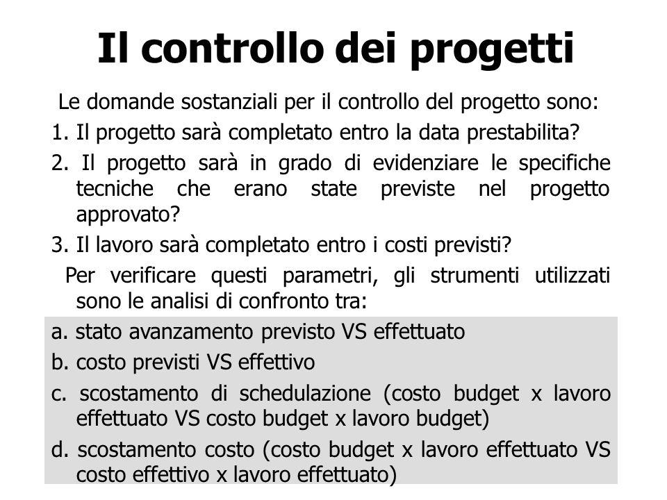 Il controllo dei progetti Le domande sostanziali per il controllo del progetto sono: 1. Il progetto sarà completato entro la data prestabilita? 2. Il