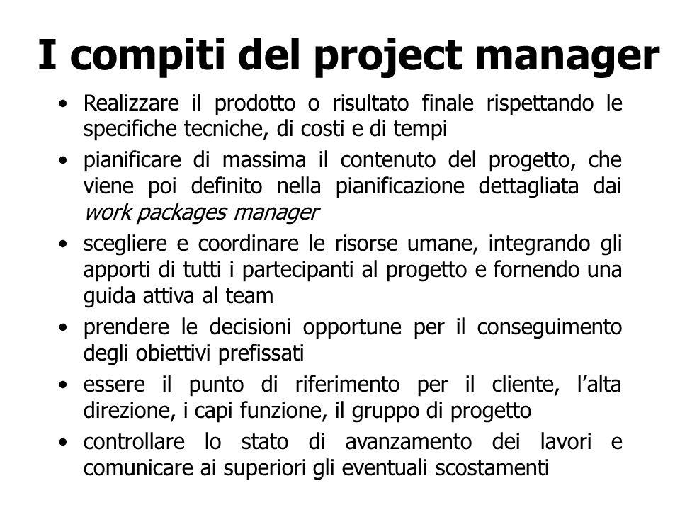I compiti del project manager Realizzare il prodotto o risultato finale rispettando le specifiche tecniche, di costi e di tempi pianificare di massima