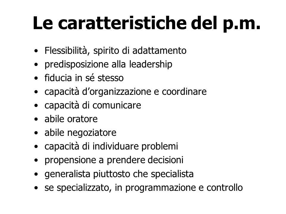 Le caratteristiche del p.m. Flessibilità, spirito di adattamento predisposizione alla leadership fiducia in sé stesso capacità dorganizzazione e coord