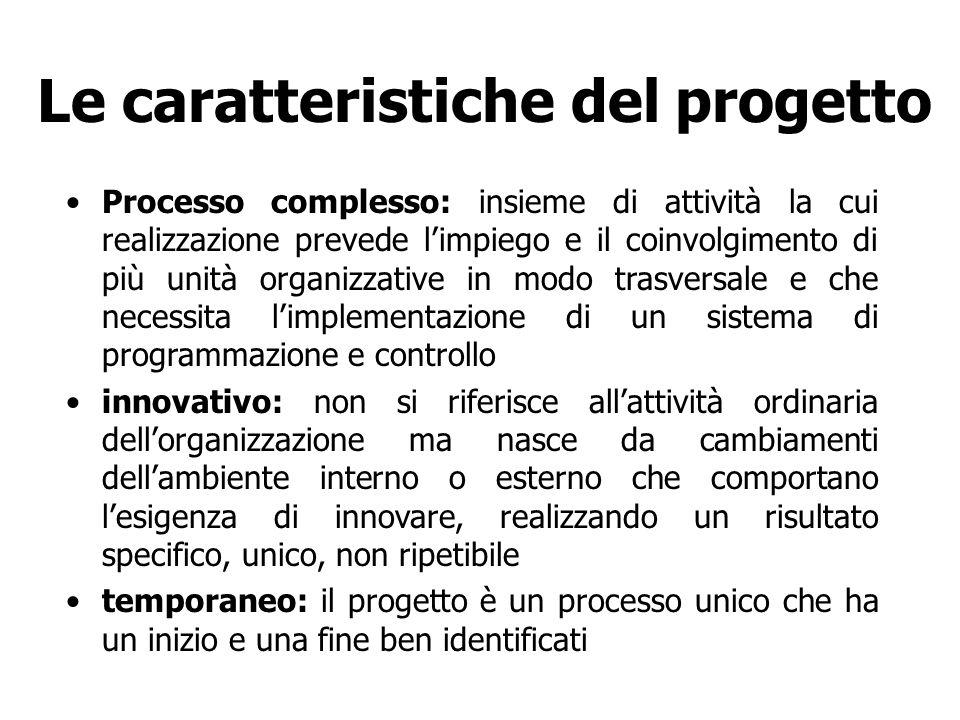 Le caratteristiche del progetto Processo complesso: insieme di attività la cui realizzazione prevede limpiego e il coinvolgimento di più unità organiz
