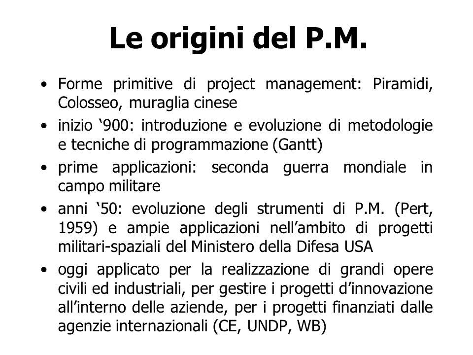 Le origini del P.M. Forme primitive di project management: Piramidi, Colosseo, muraglia cinese inizio 900: introduzione e evoluzione di metodologie e