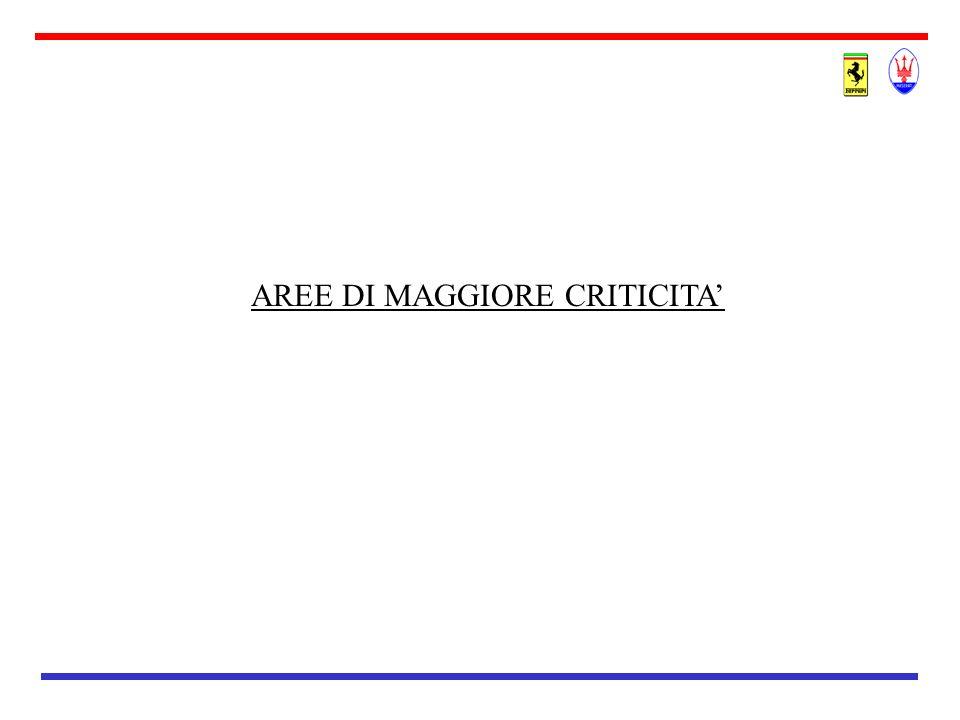 AREE DI MAGGIORE CRITICITA