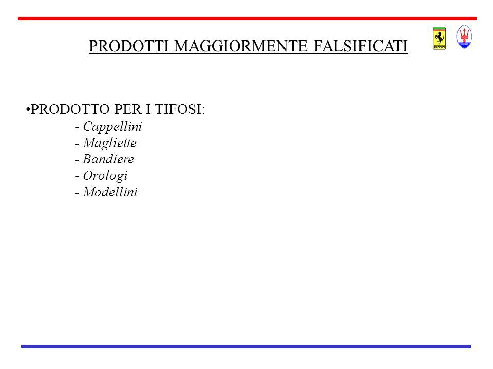 PRODOTTI MAGGIORMENTE FALSIFICATI PRODOTTO PER I TIFOSI: - Cappellini - Magliette - Bandiere - Orologi - Modellini