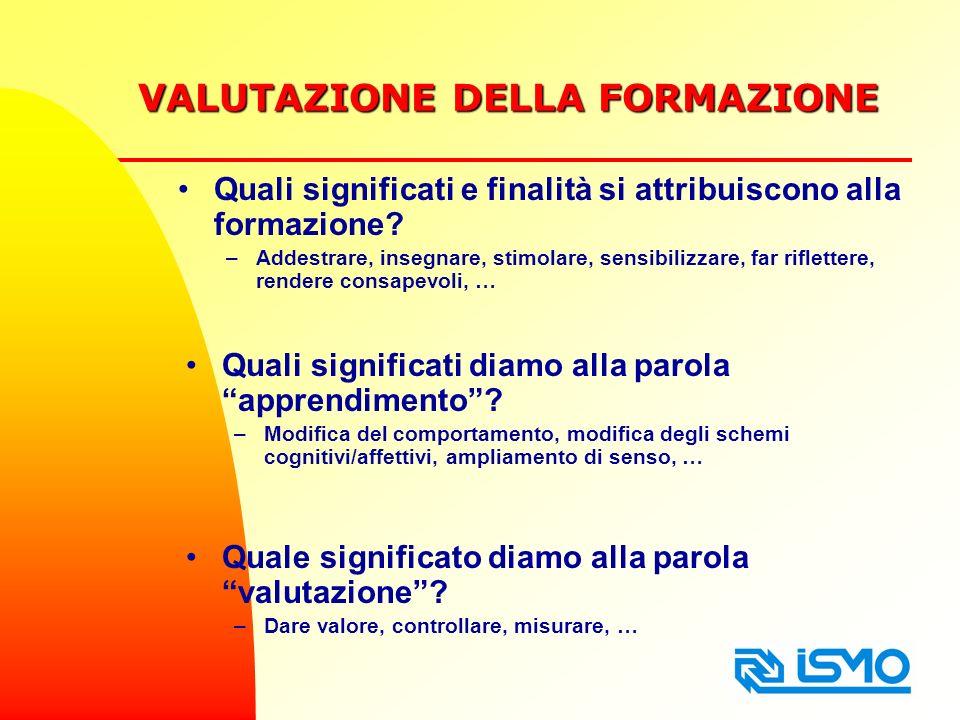 VALUTAZIONE DELLA FORMAZIONE Quali significati e finalità si attribuiscono alla formazione.